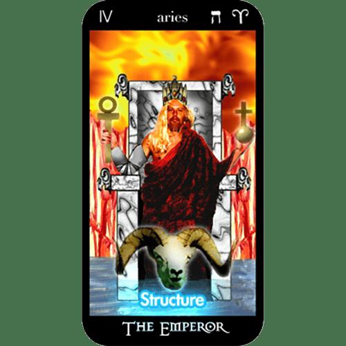 The Emperor | Major Arcana Card | Tarot Card Experts